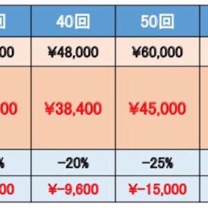 4月度キャンペーン実施のお知らせ(最大35% OFF)